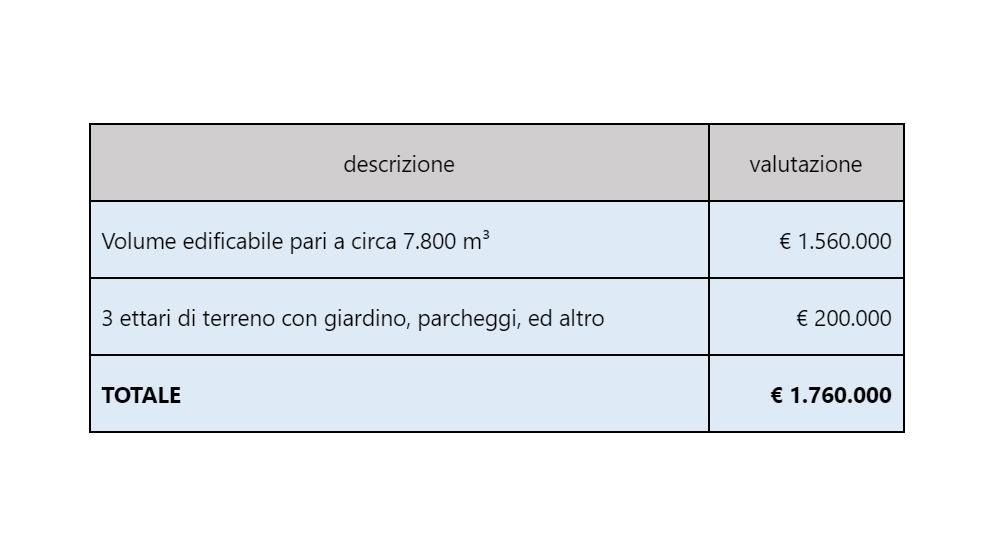 criteri-di-stima-colleluna-terni